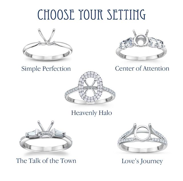 Rings Inspiration : Design your own wedding ring ...