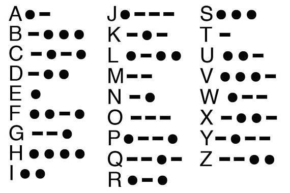 Custom morse code bracelet morse code secret message morse